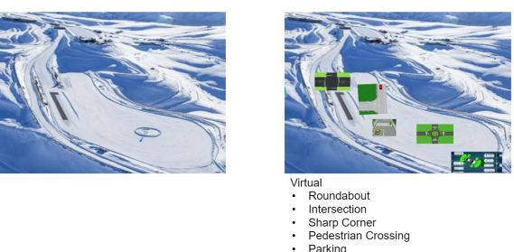 N3T-SHPG-winter-AV-virtual-testing-ground-01