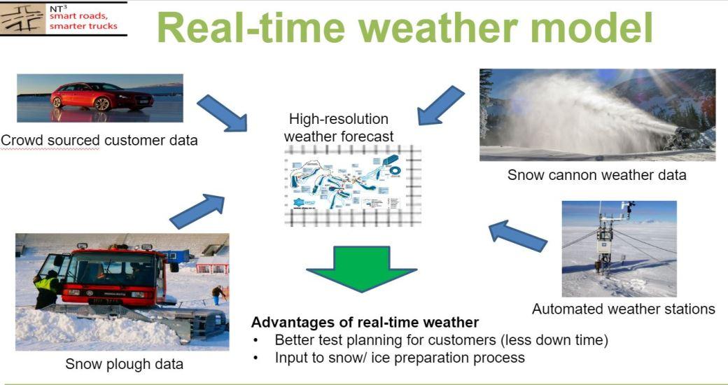 N3T-SHPG-winter-weather-forecasting-01.JPG