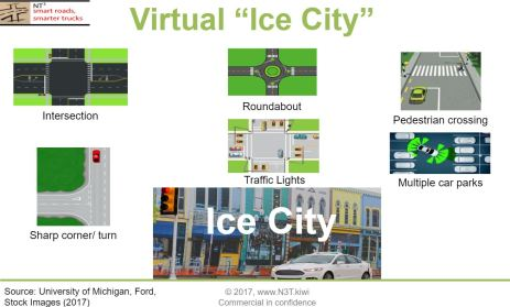 N3T-virtual-ice-city-01