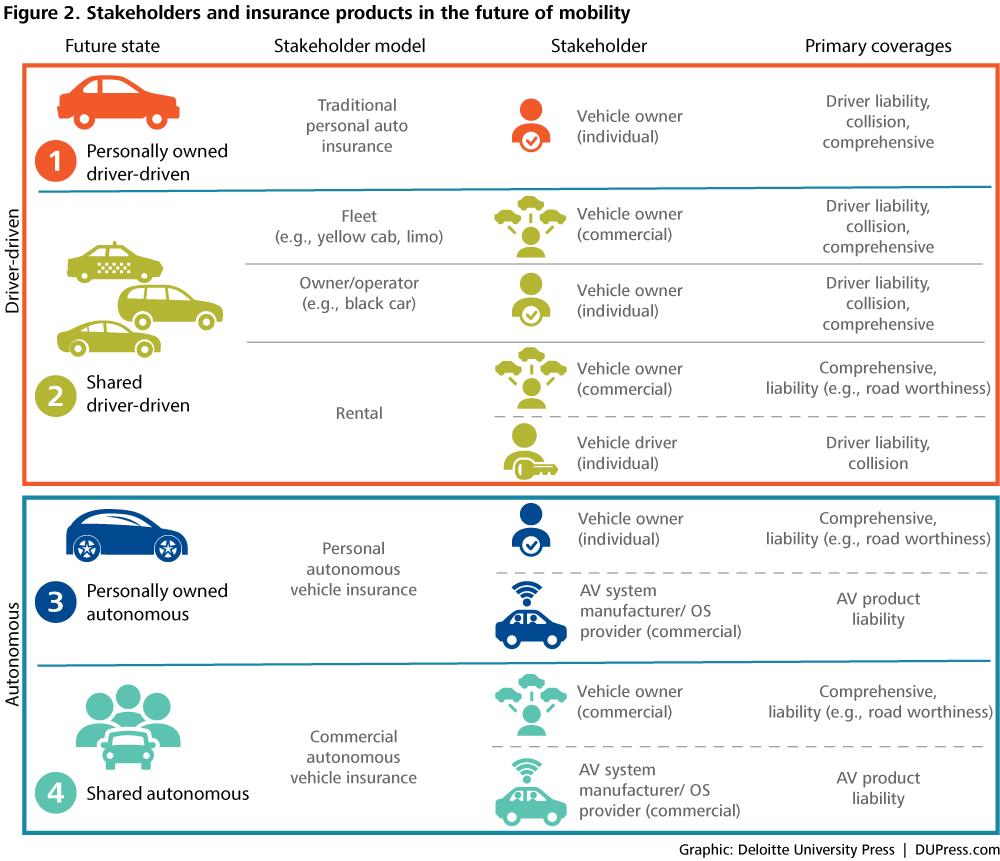 Deloitte-insurance-changes-with-AV-0717-01